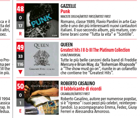 ROBERTO CASALINO: dopo la top10 Itunes, la top50 dei dischi più venduti su Tv Sorrisi e Canzoni