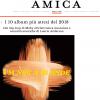 The Blonde Album delle I'M NOT A BLONDE tra i dischi più attesi del 2018 per AMICA